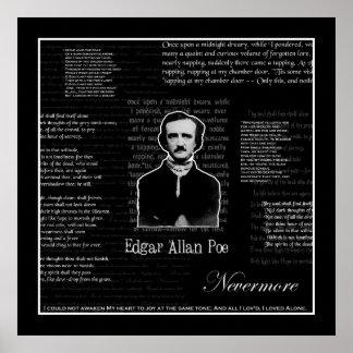 Edgar Allan Poe Print Print