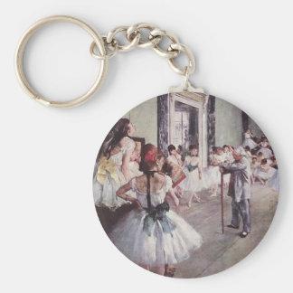 Edgar Degas Ballet Lesson Keychain