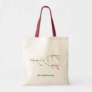 EDITABLE Grammatically Diagrammed Merry Christmas Tote Bag