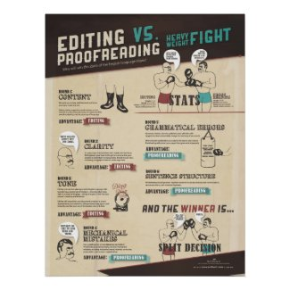Editing VS. Proofreading Infographic
