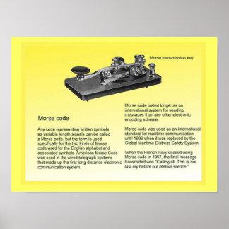 Educación ciencia código Morse que transmite Impresiones