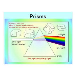 Educación ciencia prismas