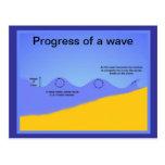 Educación, ciencia, progreso de una onda tarjeta postal