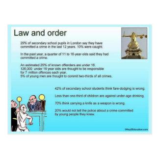Educación, ciudadanía, ley y orden tarjetas postales