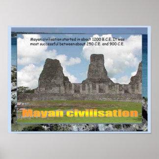 Educación, historia, América, civilización maya Póster