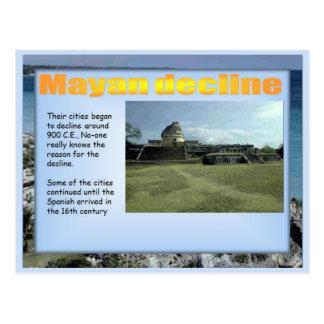 Educación, historia, disminución maya tarjetas postales