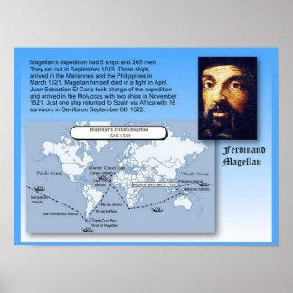 Educación, historia, el viaje de Magellan Póster