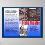 Educación, historia, Shakespeare, teatro del globo Poster