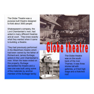 Educación, historia, Shakespeare, teatro del globo Postal