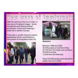 Educación, inmigración, nueva ola de inmigrantes tarjetas postales