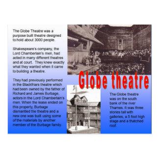 Education, History, Shakespeare, Globe Theatre Postcard