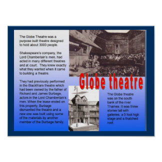 Education History Shakespeare Globe Theatre Posters