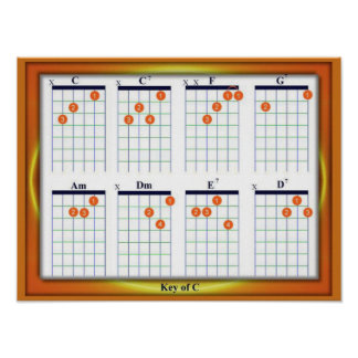Education, Music, Guitar Chords, Key C Poster
