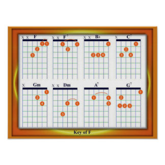 Education, Music, Guitar Chords, Key F Poster