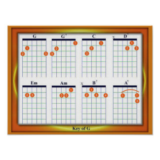 Education, Music, Guitar Chords, Key G Poster