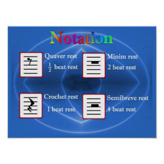 Education, Music, Notation Poster