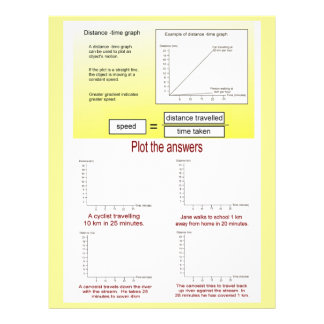 Education, Science, Distance- Time graphs Flyer