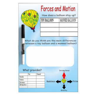 Education, Science, Forces and Motion, Balloons Dry-Erase Whiteboards