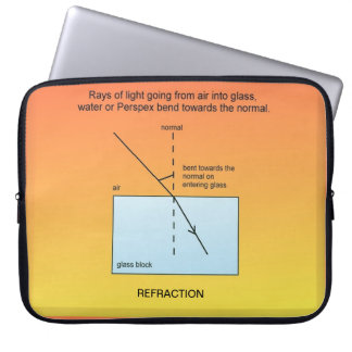 Education, Science, Light, Refraction Computer Sleeves