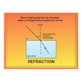 Education, Science, Light, Refraction Post Card