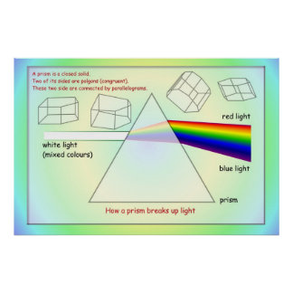 Education, Science, Prisms and light Print