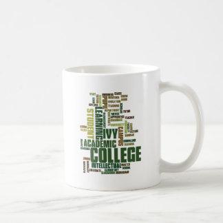 Education Word Cloud Coffee Mugs