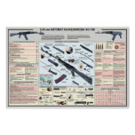 educational posters  AK-74 Kalashnikov