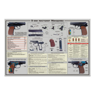 educational posters - Makarov pistol
