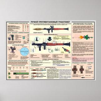educational posters RPG-7