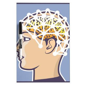 EEG brainwave reading Vector Dry Erase Board