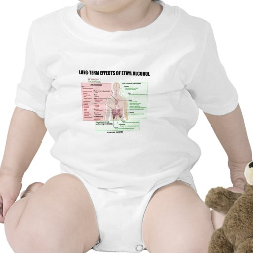 Efectos a largo plazo del alcohol etílico (fisiolo camiseta