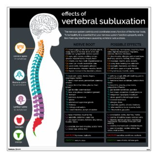 Effects of Vertebral Subluxation Chiropractic Wall Decal