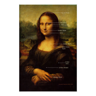 EFT Tapping With Mona Lisa Hypnosis Gifts Poster
