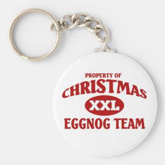 Eggnog Team Basic Round Button Keychain