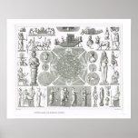 Egyptian gods and religious symbols print