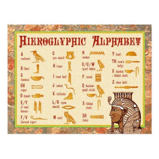 Hieroglyphics Alphabet Chart Egyptian hieroglyphic alphabet