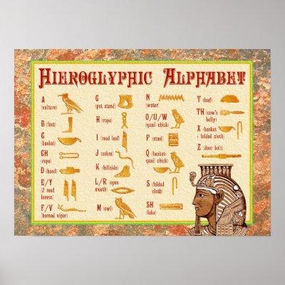rosetta stone egyptian hieroglyphics. Egyptian Hieroglyphic Alphabet