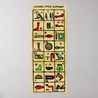 Egyptian Hieroglyphics, Alphabetic Symbols Poster