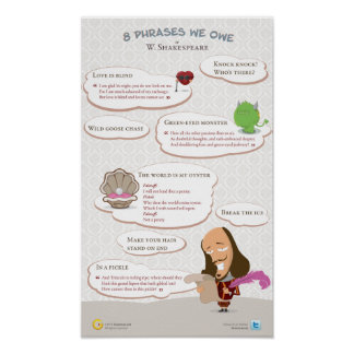 Eight phrases we owe to William Shakespeare Poster