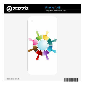 Eight Step Arrow Compass Chart Skins For The iPhone 4