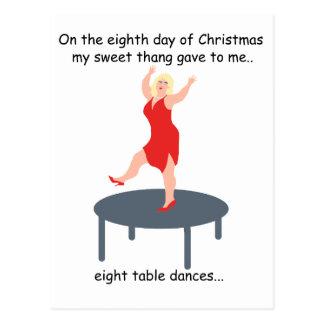 Eighth Day Redneck Christmas Postcard