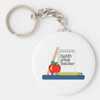 Eighth Grade Teacher (Notebook) Keychain