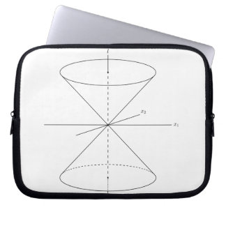 Einstein special relativity time travel dual-cone laptop sleeves