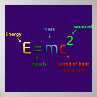 Einstein's Mass Energy Equivalence Poster Print