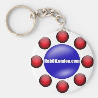 Eje de Londres: Croydon Llavero Redondo Tipo Pin
