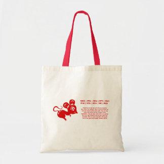 Ejemplo chino de la rata de la astrología bolsas