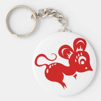 Ejemplo chino de la rata de la astrología llavero redondo tipo pin