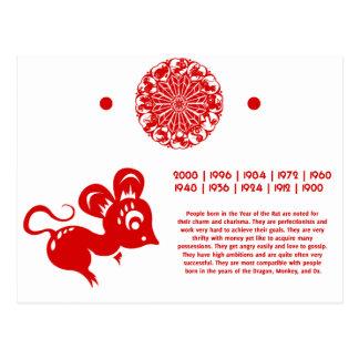 Ejemplo chino de la rata de la astrología tarjeta postal
