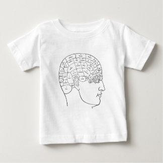 Ejemplo de la anatomía del vintage - cabeza de la camisas