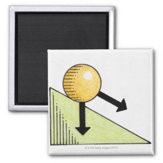 Ejemplo de la bola que baja una cuesta, flechas imán cuadrado